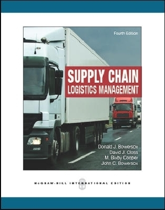 Logistics and Supply Chain Management artd subjects montgomery college